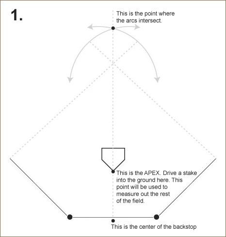 How To Layout A Baseball Field Turface Athletics